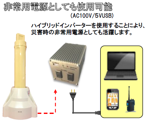 非常電源として利用可能な投光器